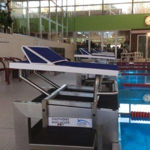 Startsysteme Schwimmen Schmitzler